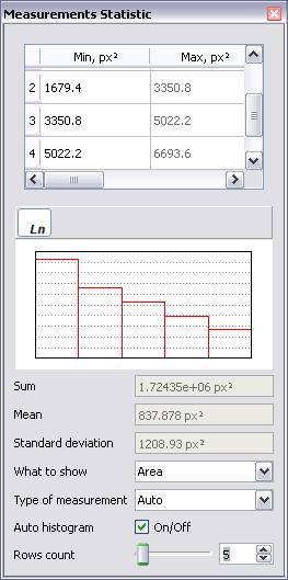 http://download.altamisoft.ru/download/resources/AS_3_1_0_manual_en/measurements_statistic_en.png
